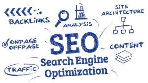 Секреты оптимизации и продвижение сайта