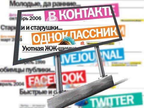 реклама сайта в соцсетях
