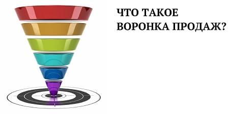 Воронка продаж в рекламе сайта